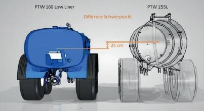 Meixner Gülletechnik BSA Lowliner