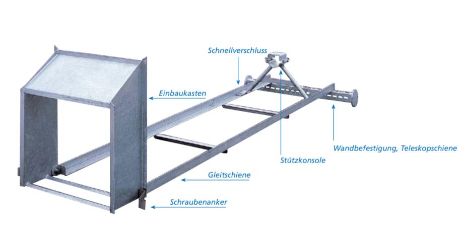Buschmann Rührwerk Einbaukasten mit Gleitschiene